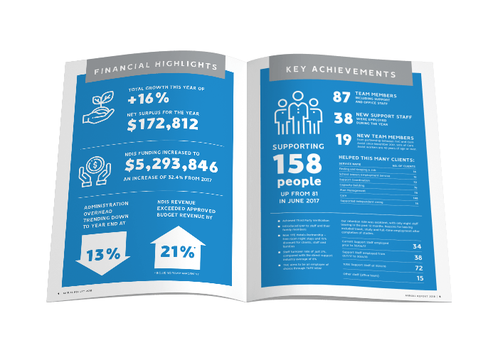 The Housing Connection 2019 annual report