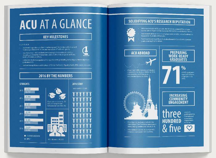 ACU annual report