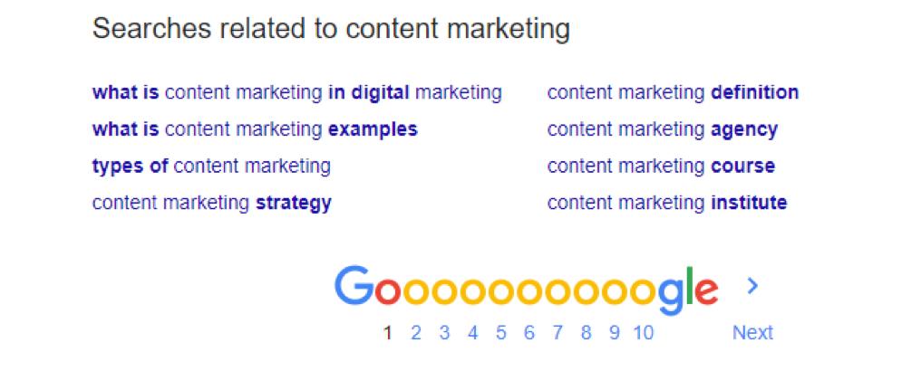 google suggestions for searches related to content marketing; including type sof content marketing, what is content marketing in digital marketing, content marketing examples, content marketing agency